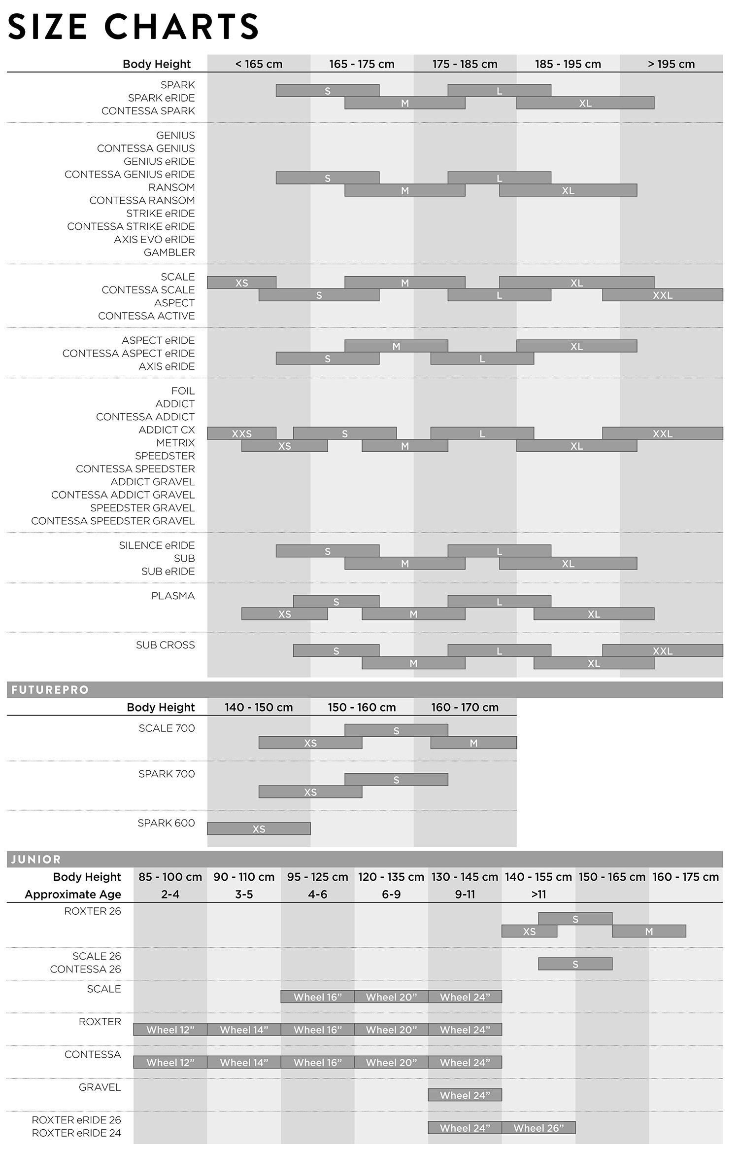Scott Bike Size Chart 2020