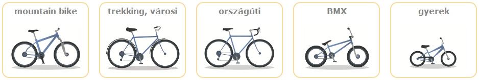 Testbike kerékpár vázméret kalkulátor